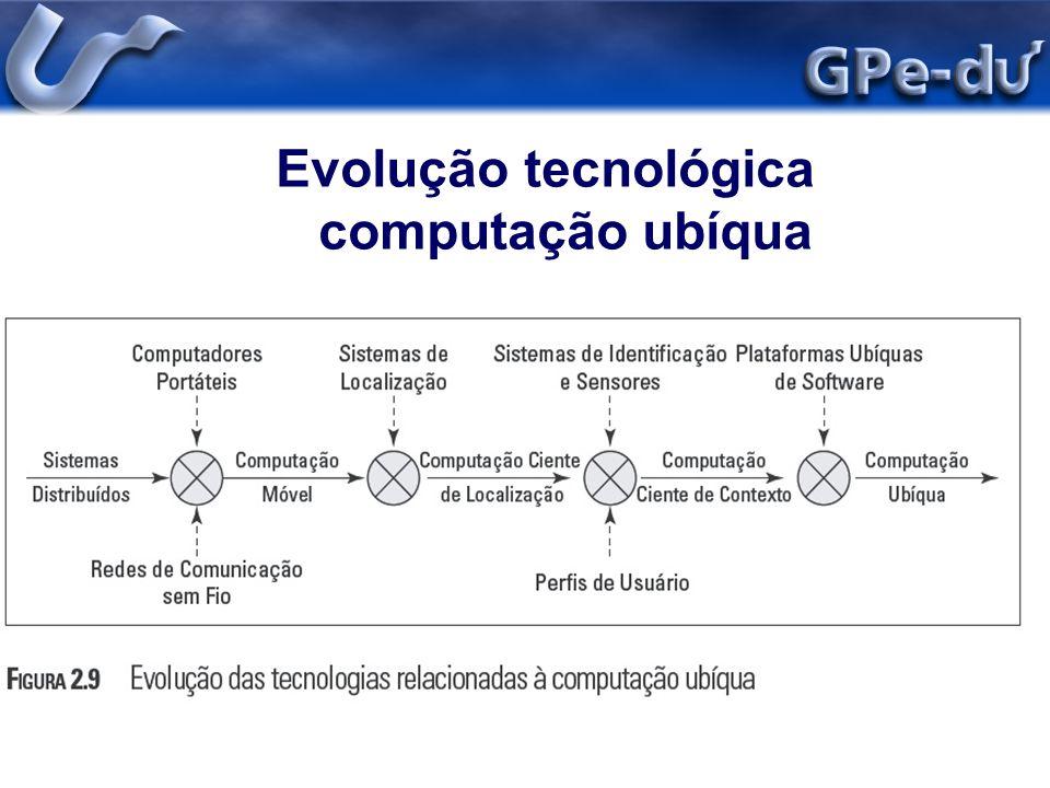 Jorge Barbosa jbarbosa@unisinos.br