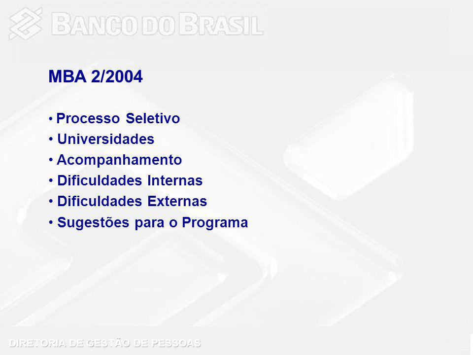MBA 2/2004 Processo Seletivo Universidades Acompanhamento Dificuldades Internas Dificuldades Externas Sugestões para o Programa