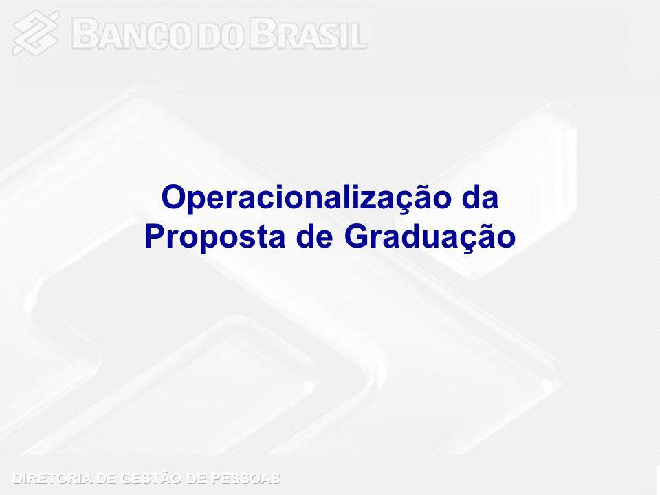 Operacionalização da Proposta de Graduação