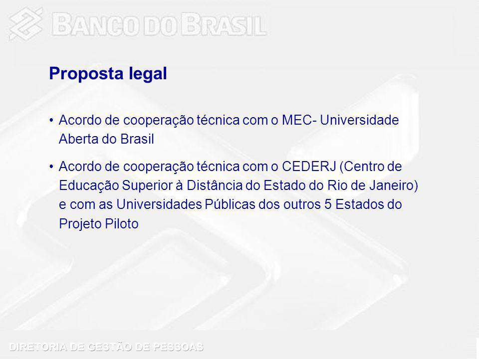 Proposta legal Acordo de cooperação técnica com o MEC- Universidade Aberta do Brasil Acordo de cooperação técnica com o CEDERJ (Centro de Educação Superior à Distância do Estado do Rio de Janeiro) e com as Universidades Públicas dos outros 5 Estados do Projeto Piloto