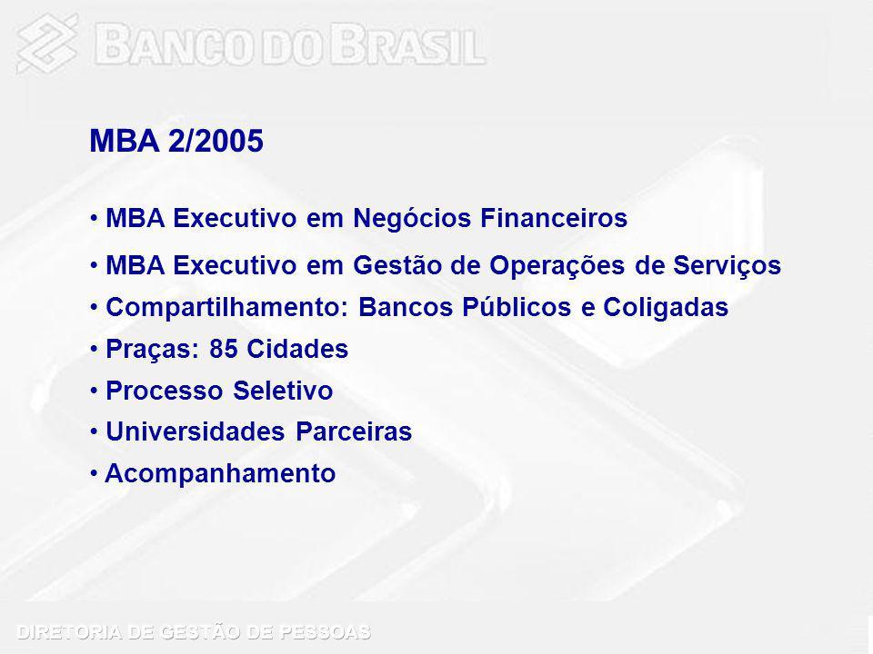 MBA 2/2005 MBA Executivo em Negócios Financeiros MBA Executivo em Gestão de Operações de Serviços Compartilhamento: Bancos Públicos e Coligadas Praças: 85 Cidades Processo Seletivo Universidades Parceiras Acompanhamento