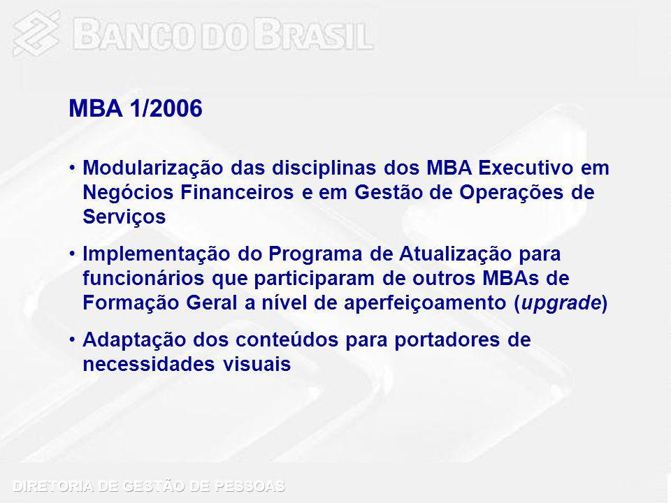 MBA 1/2006 Modularização das disciplinas dos MBA Executivo em Negócios Financeiros e em Gestão de Operações de Serviços Implementação do Programa de Atualização para funcionários que participaram de outros MBAs de Formação Geral a nível de aperfeiçoamento (upgrade) Adaptação dos conteúdos para portadores de necessidades visuais