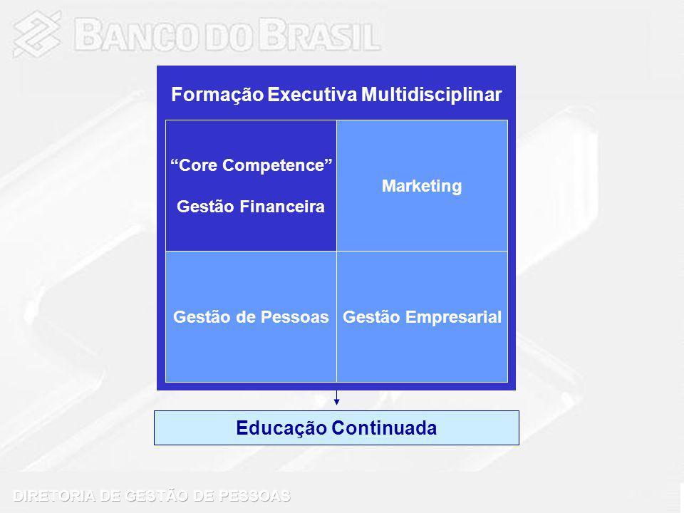 Educação Continuada Core Competence Gestão Financeira Marketing Gestão EmpresarialGestão de Pessoas Formação Executiva Multidisciplinar