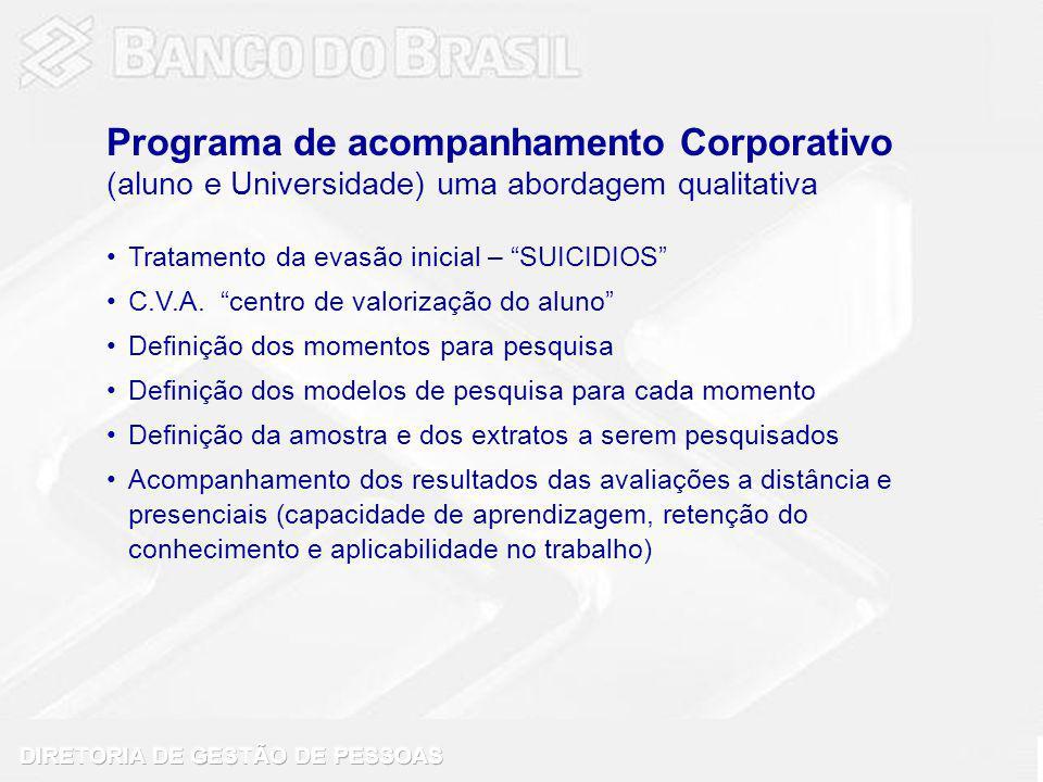 Programa de acompanhamento Corporativo (aluno e Universidade) uma abordagem qualitativa Tratamento da evasão inicial – SUICIDIOS C.V.A.