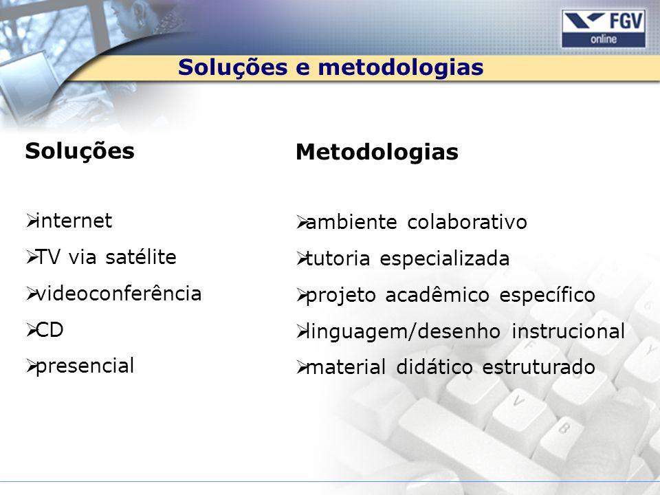 Soluções e metodologias Soluções internet TV via satélite videoconferência CD presencial Metodologias ambiente colaborativo tutoria especializada proj