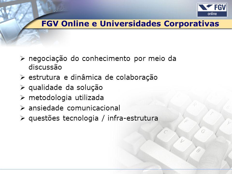 FGV Online e Universidades Corporativas negociação do conhecimento por meio da discussão estrutura e dinâmica de colaboração qualidade da solução meto