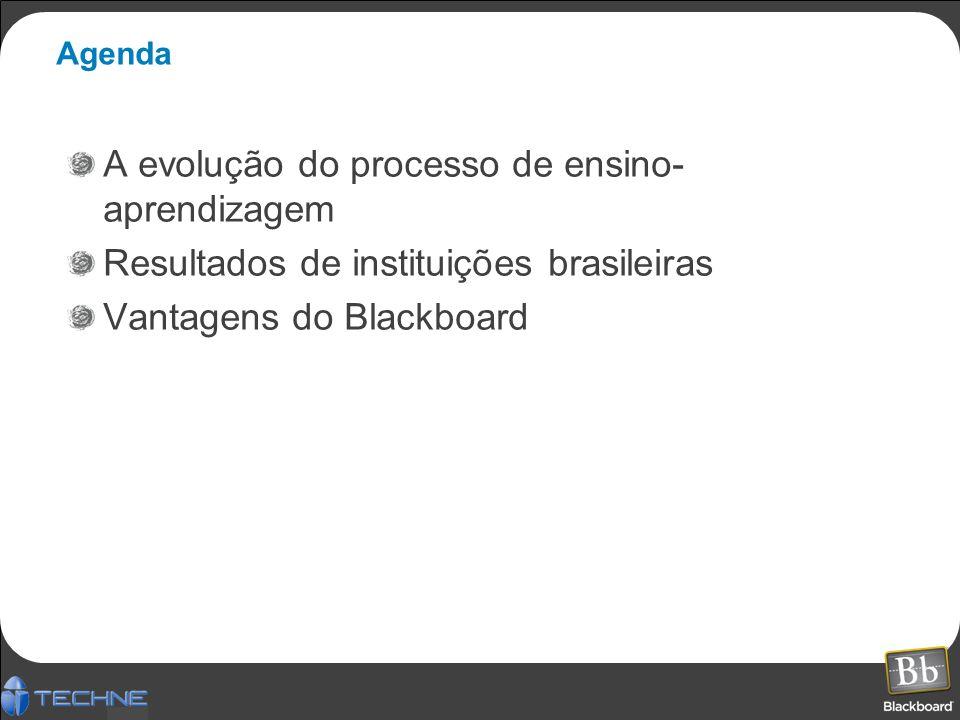 Agenda A evolução do processo de ensino- aprendizagem Resultados de instituições brasileiras Vantagens do Blackboard