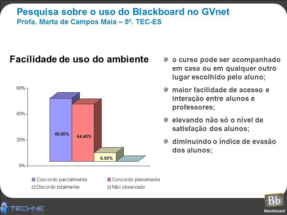 Pesquisa sobre o uso do Blackboard no GVnet Profa. Marta de Campos Maia – 5º. TEC-ES o curso pode ser acompanhado em casa ou em qualquer outro lugar e