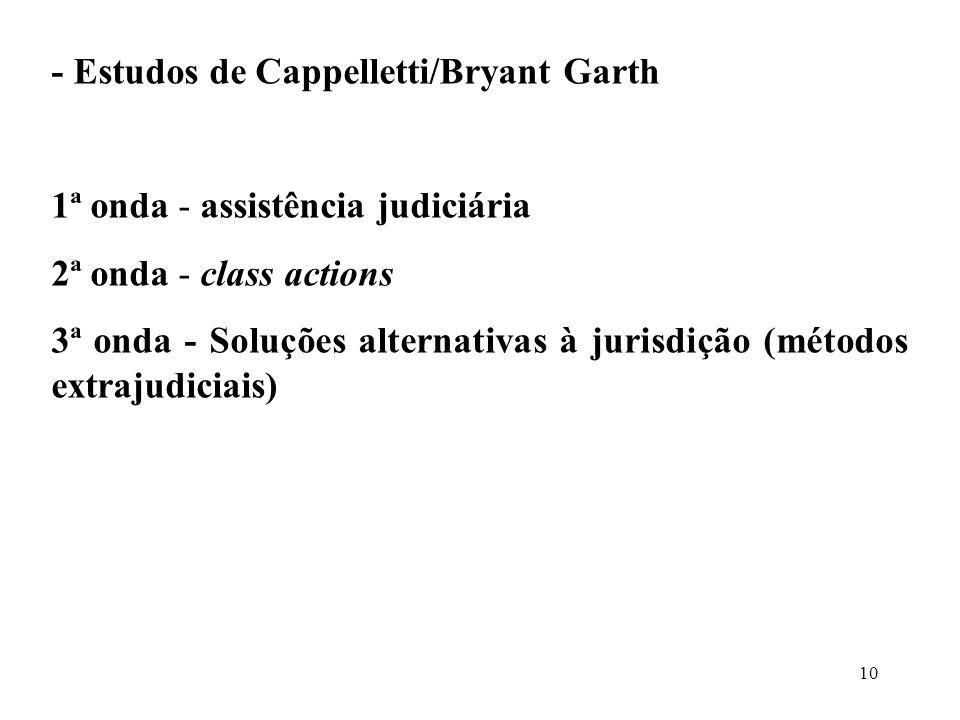 - Estudos de Cappelletti/Bryant Garth 1ª onda - assistência judiciária 2ª onda - class actions 3ª onda - Soluções alternativas à jurisdição (métodos e