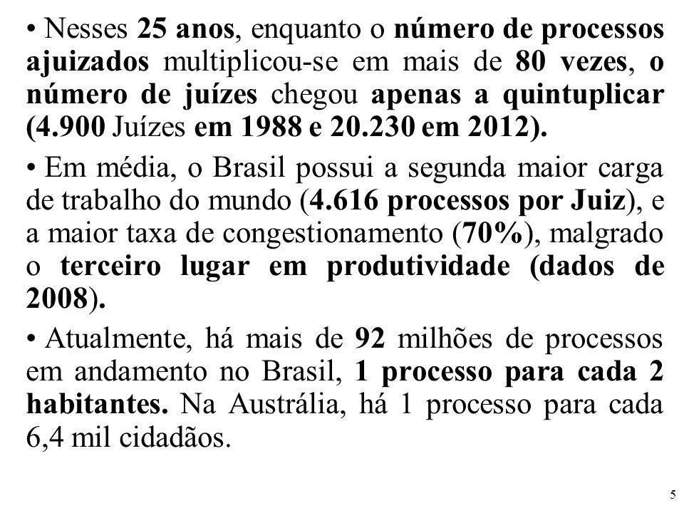 Estados com maior número de casos novos (Fonte: Justiça em Números 2011 e 2012 – CNJ): 6 20112012 1º) São Paulo (5.262.768 processos)1º) São Paulo (5.811.195 processos) 2º) Rio de Janeiro (2.434.027)2º) Rio de Janeiro (2.624.415) 3º) Rio Grande do Sul (1.865.826)3º) Rio Grande do Sul (1.796.697) 4º) Minas Gerais (1.727.444)4º) Minas Gerais (1.784.162) 5º) Paraná (1.030.327)5º) Paraná (1.332.182)