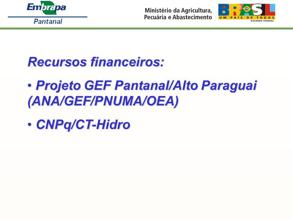 Recursos financeiros: Projeto GEF Pantanal/Alto Paraguai (ANA/GEF/PNUMA/OEA) Projeto GEF Pantanal/Alto Paraguai (ANA/GEF/PNUMA/OEA) CNPq/CT-Hidro CNPq
