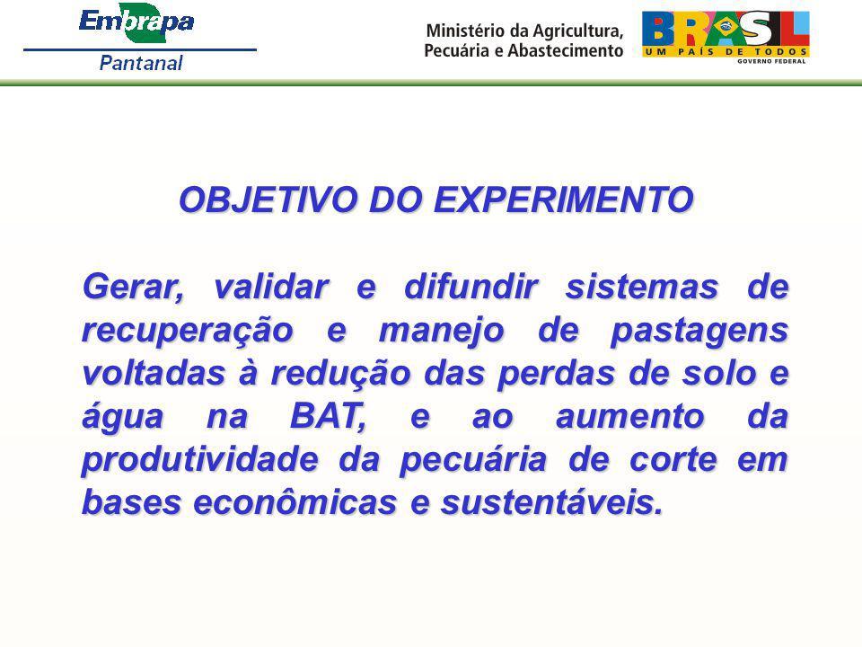 OBJETIVO DO EXPERIMENTO Gerar, validar e difundir sistemas de recuperação e manejo de pastagens voltadas à redução das perdas de solo e água na BAT, e