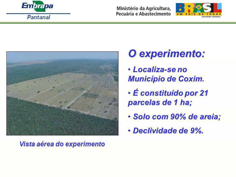 O experimento: Localiza-se no Município de Coxim. Localiza-se no Município de Coxim. É constituído por 21 parcelas de 1 ha; É constituído por 21 parce