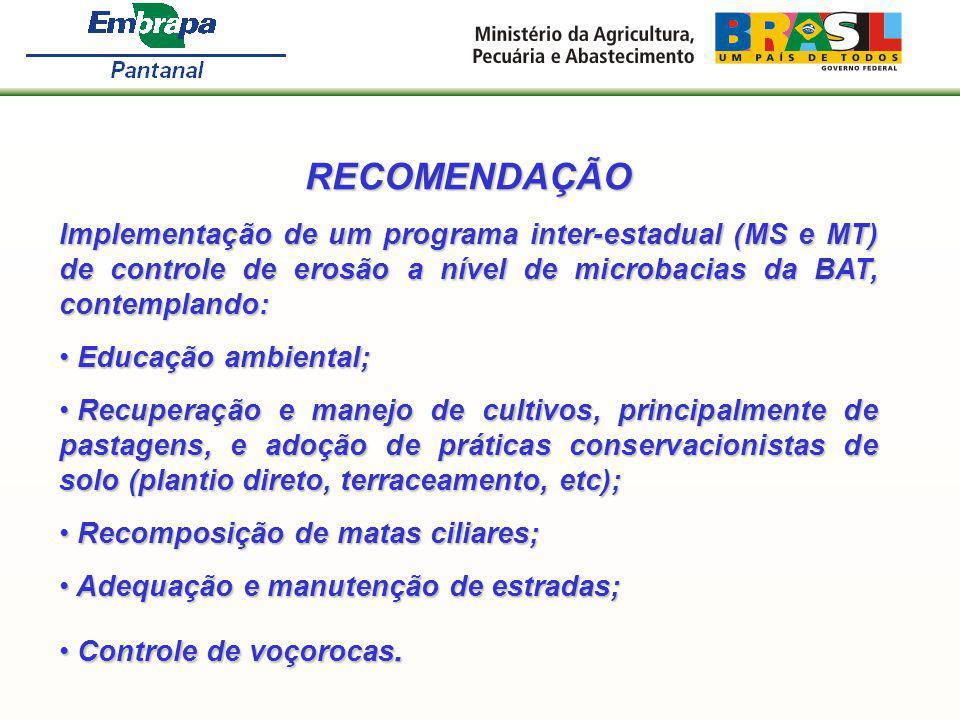 RECOMENDAÇÃO Implementação de um programa inter-estadual (MS e MT) de controle de erosão a nível de microbacias da BAT, contemplando: Educação ambient