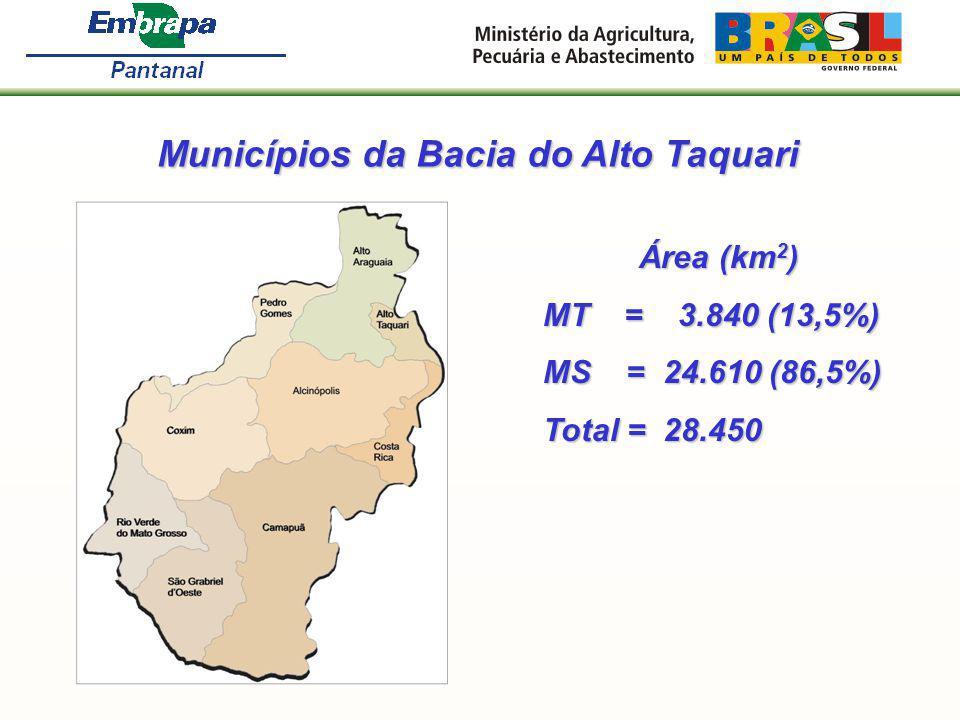 Área (km 2 ) MT = 3.840 (13,5%) MS = 24.610 (86,5%) Total = 28.450 Municípios da Bacia do Alto Taquari