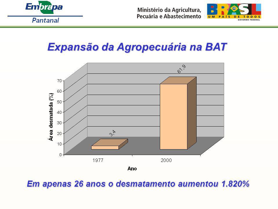 Expansão da Agropecuária na BAT Em apenas 26 anos o desmatamento aumentou 1.820%