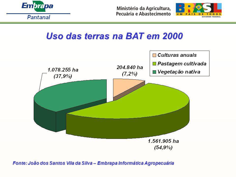 Uso das terras na BAT em 2000 Fonte: João dos Santos Vila da Silva – Embrapa Informática Agropecuária