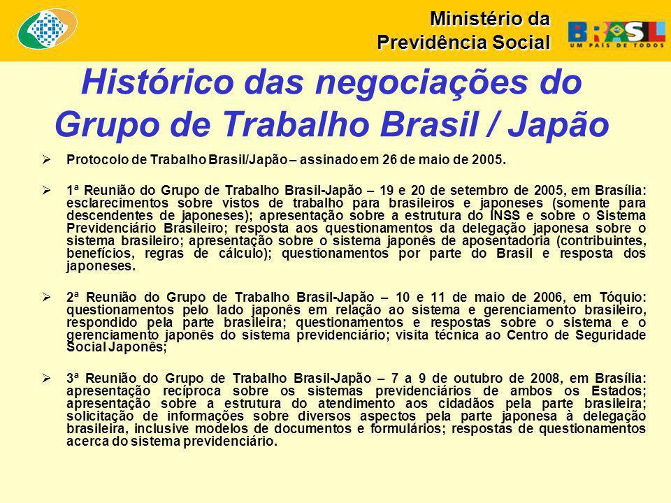 Ministério da Previdência Social Histórico das negociações do Grupo de Trabalho Brasil / Japão Protocolo de Trabalho Brasil/Japão – assinado em 26 de maio de 2005.
