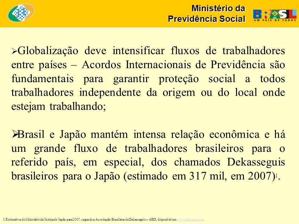 Ministério da Previdência Social Fonte: Ministério do Desenvolvimento, Indústria e Comércio Exterior; Elaboração: CGEP/DRGPS/SPS/MPS.