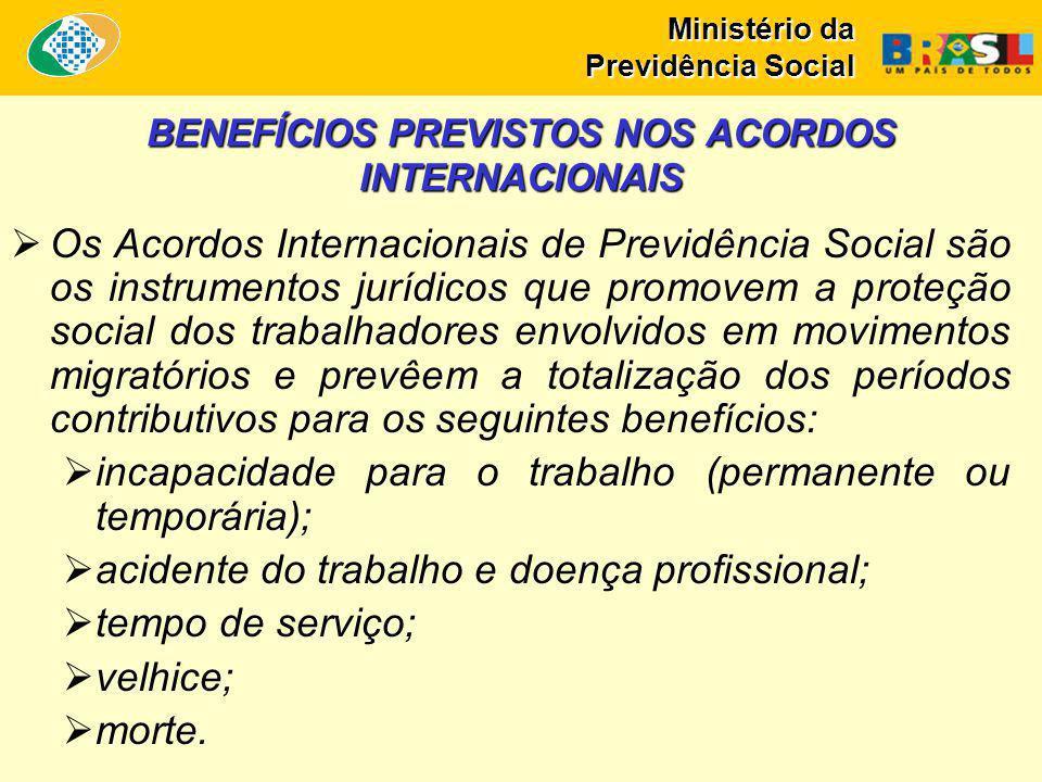Ministério da Previdência Social www.previdencia.gov.br