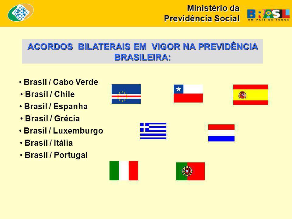 Ministério da Previdência Social ACORDOS BILATERAIS EM VIGOR NA PREVIDÊNCIA BRASILEIRA: Brasil / Portugal Brasil / Espanha Brasil / Grécia Brasil / Itália Brasil / Luxemburgo Brasil / Cabo Verde Brasil / Chile