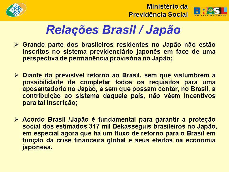 Ministério da Previdência Social Relações Brasil / Japão Grande parte dos brasileiros residentes no Japão não estão inscritos no sistema previdenciário japonês em face de uma perspectiva de permanência provisória no Japão; Diante do previsível retorno ao Brasil, sem que vislumbrem a possibilidade de completar todos os requisitos para uma aposentadoria no Japão, e sem que possam contar, no Brasil, a contribuição ao sistema daquele país, não vêem incentivos para tal inscrição; Acordo Brasil /Japão é fundamental para garantir a proteção social dos estimados 317 mil Dekasseguis brasileiros no Japão, em especial agora que há um fluxo de retorno para o Brasil em função da crise financeira global e seus efeitos na economia japonesa.
