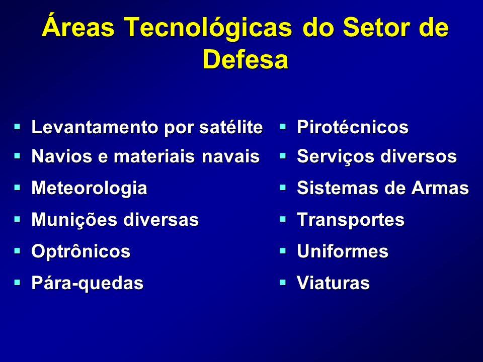 Áreas Tecnológicas do Setor de Defesa Levantamento por satélite Levantamento por satélite Navios e materiais navais Navios e materiais navais Meteorol