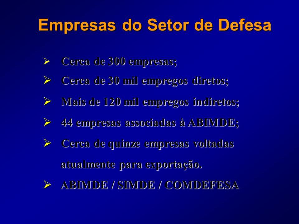 Empresas do Setor de Defesa Cerca de 300 empresas; Cerca de 30 mil empregos diretos; Cerca de 30 mil empregos diretos; Mais de 120 mil empregos indire