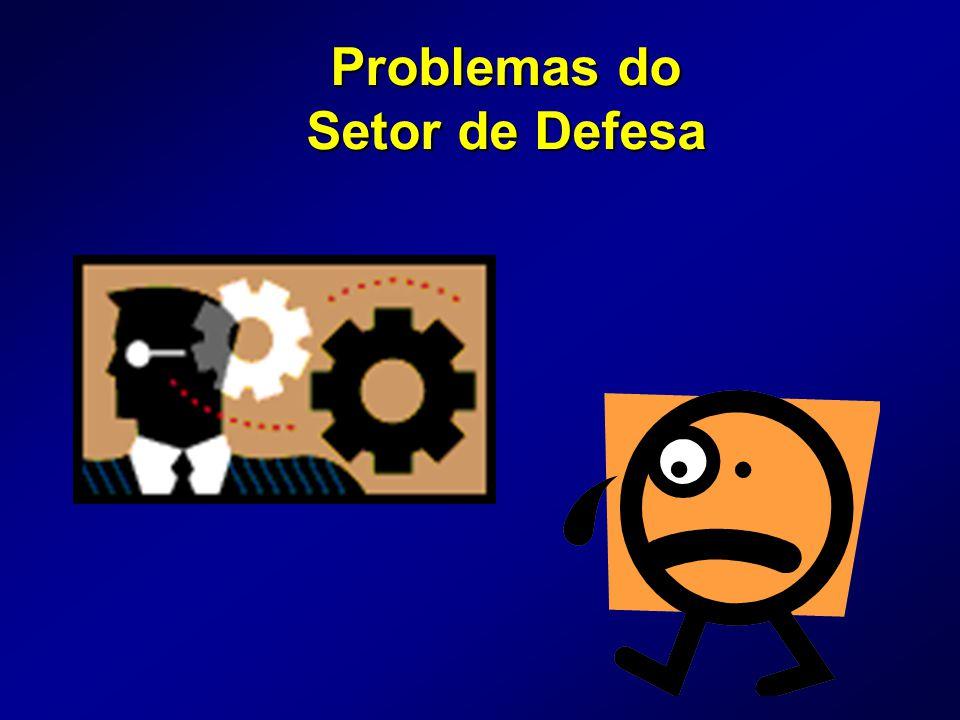 Problemas do Setor de Defesa Problemas do Setor de Defesa