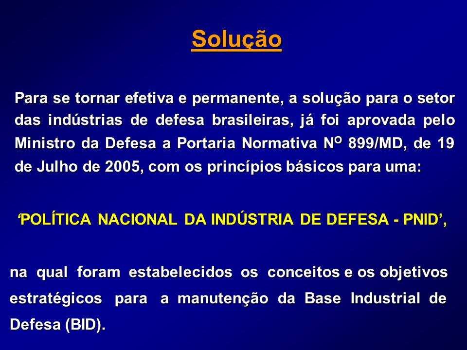 Solução Solução Para se tornar efetiva e permanente, a solução para o setor das indústrias de defesa brasileiras, já foi aprovada pelo Ministro da Def