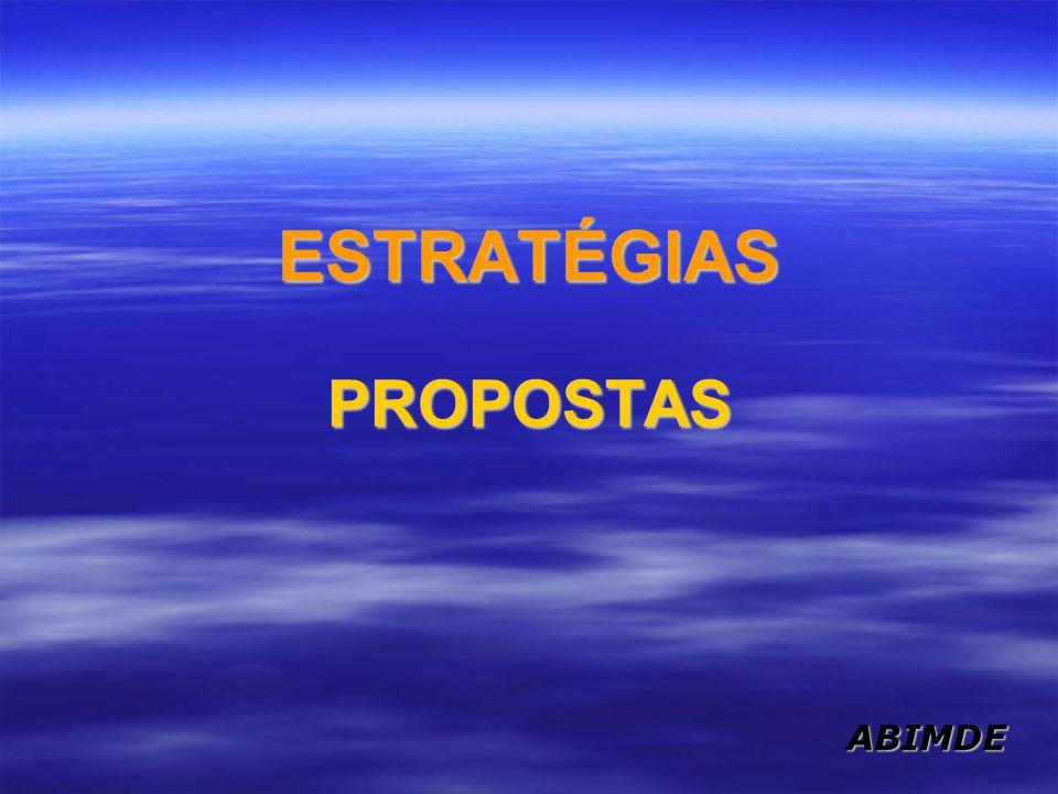 ESTRATÉGIAS PROPOSTAS ABIMDE