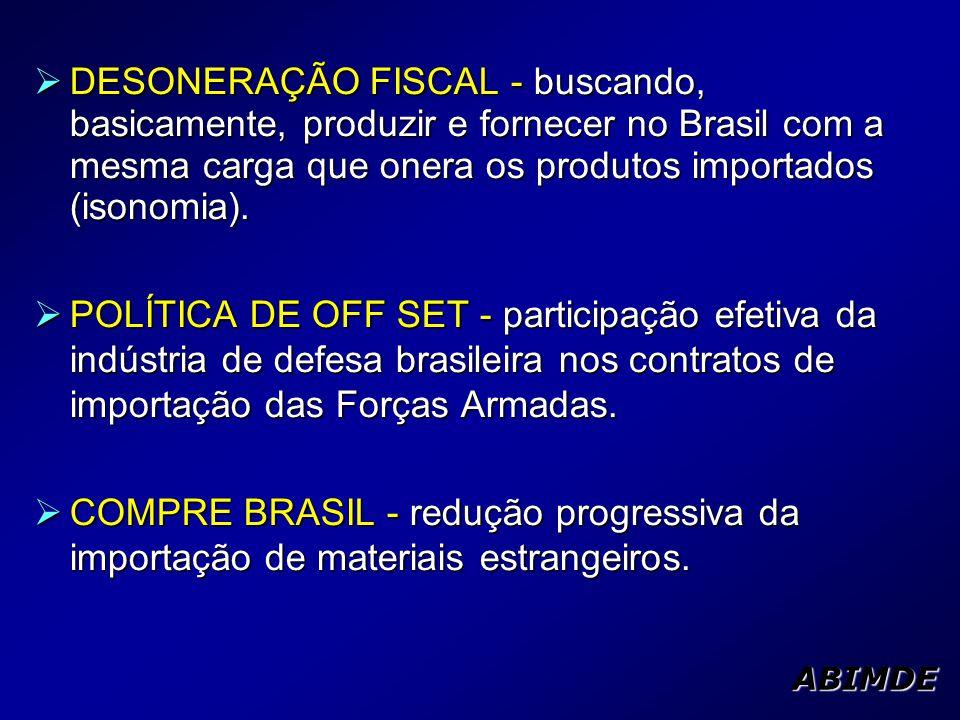 DESONERAÇÃO FISCAL - buscando, basicamente, produzir e fornecer no Brasil com a mesma carga que onera os produtos importados (isonomia). DESONERAÇÃO F