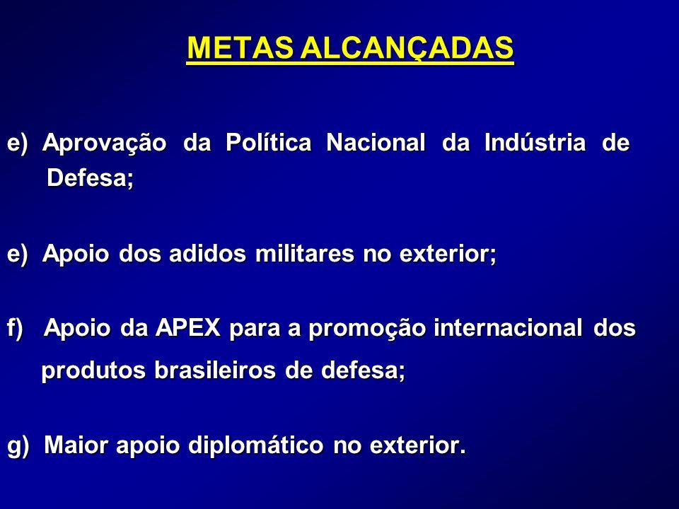 METAS ALCANÇADAS e) Aprovação da Política Nacional da Indústria de Defesa; e) Apoio dos adidos militares no exterior; f) Apoio da APEX para a promoção internacional dos produtos brasileiros de defesa; produtos brasileiros de defesa; g) Maior apoio diplomático no exterior.