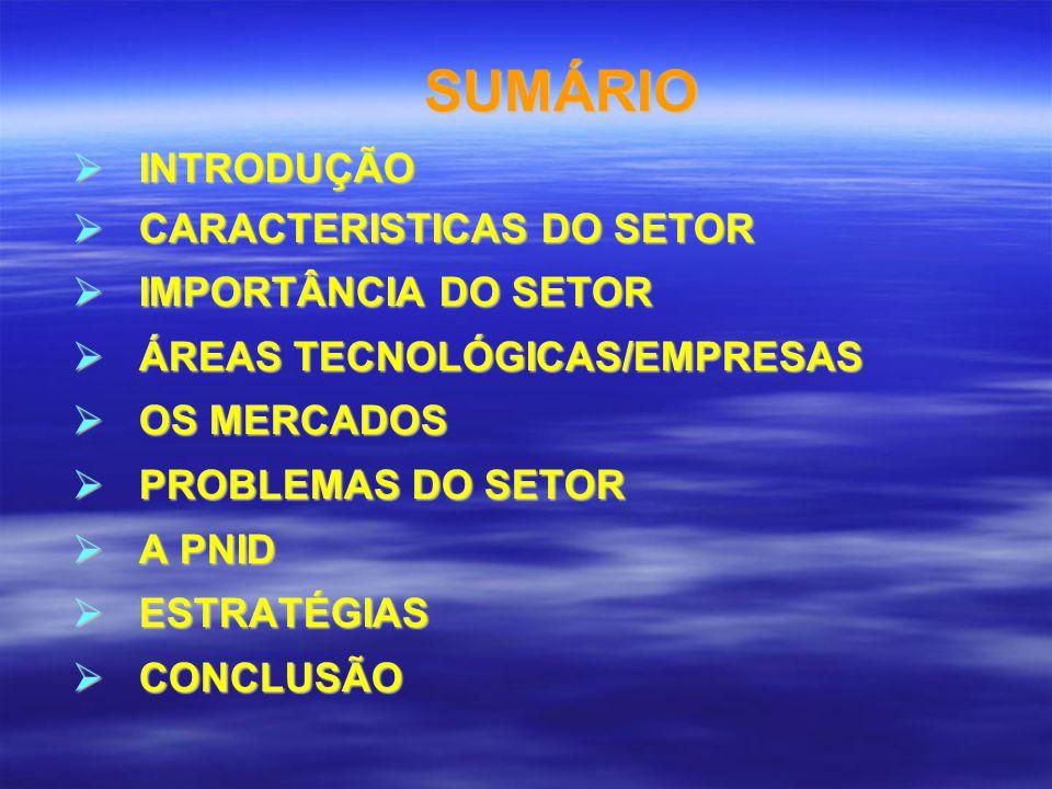 SUMÁRIO INTRODUÇÃO INTRODUÇÃO CARACTERISTICAS DO SETOR CARACTERISTICAS DO SETOR IMPORTÂNCIA DO SETOR IMPORTÂNCIA DO SETOR ÁREAS TECNOLÓGICAS/EMPRESAS ÁREAS TECNOLÓGICAS/EMPRESAS OS MERCADOS OS MERCADOS PROBLEMAS DO SETOR PROBLEMAS DO SETOR A PNID A PNID ESTRATÉGIAS ESTRATÉGIAS CONCLUSÃO CONCLUSÃO