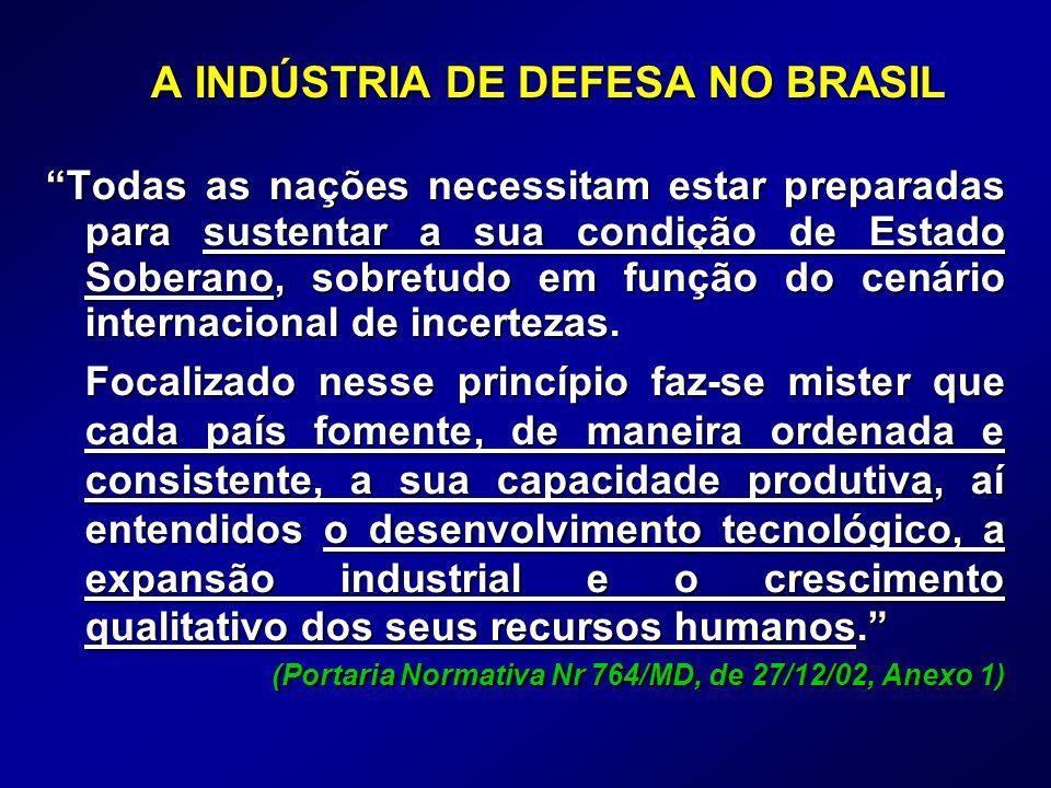 A INDÚSTRIA DE DEFESA NO BRASIL Todas as nações necessitam estar preparadas para sustentar a sua condição de Estado Soberano, sobretudo em função do c