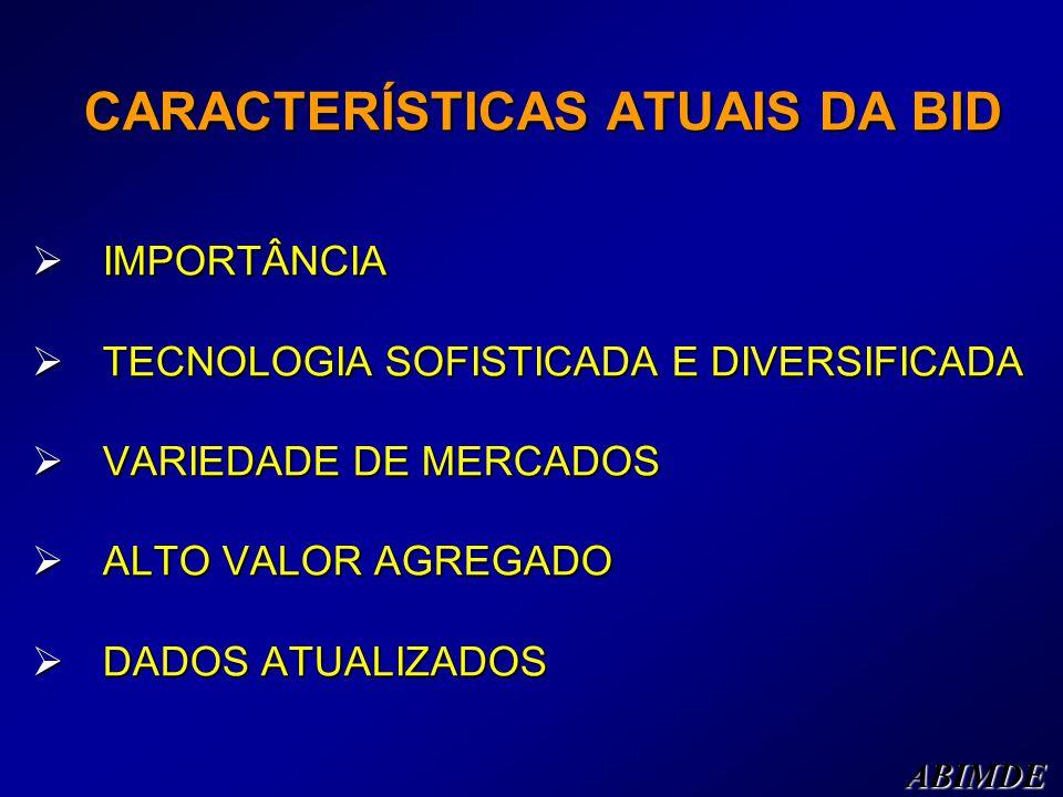 CARACTERÍSTICAS ATUAIS DA BID IMPORTÂNCIA IMPORTÂNCIA TECNOLOGIA SOFISTICADA E DIVERSIFICADA TECNOLOGIA SOFISTICADA E DIVERSIFICADA VARIEDADE DE MERCA