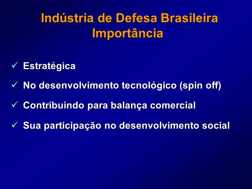 Indústria de Defesa Brasileira Importância Indústria de Defesa Brasileira Importância Estratégica Estratégica No desenvolvimento tecnológico (spin off