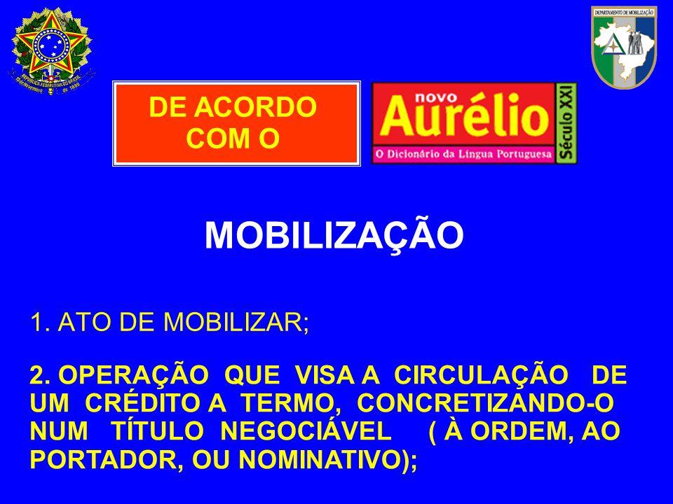 1.ATO DE MOBILIZAR; DE ACORDO COM O MOBILIZAÇÃO 2.