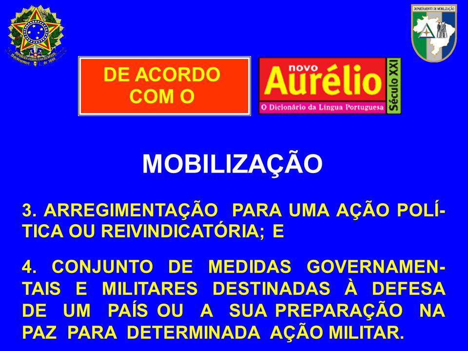 3.ARREGIMENTAÇÃO PARA UMA AÇÃO POLÍ- TICA OU REIVINDICATÓRIA; E 4.
