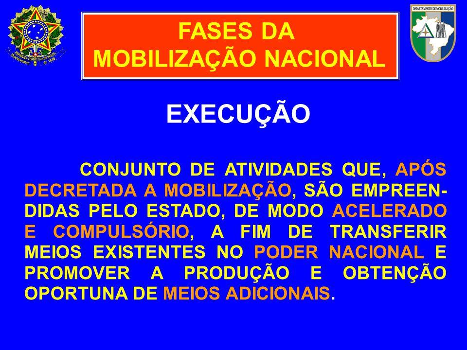 CONJUNTO DE ATIVIDADES QUE, APÓS DECRETADA A MOBILIZAÇÃO, SÃO EMPREEN- DIDAS PELO ESTADO, DE MODO ACELERADO E COMPULSÓRIO, A FIM DE TRANSFERIR MEIOS EXISTENTES NO PODER NACIONAL E PROMOVER A PRODUÇÃO E OBTENÇÃO OPORTUNA DE MEIOS ADICIONAIS.