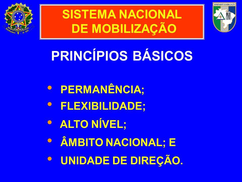 PERMANÊNCIA; FLEXIBILIDADE; ALTO NÍVEL; ÂMBITO NACIONAL; E UNIDADE DE DIREÇÃO. SISTEMA NACIONAL DE MOBILIZAÇÃO PRINCÍPIOS BÁSICOS