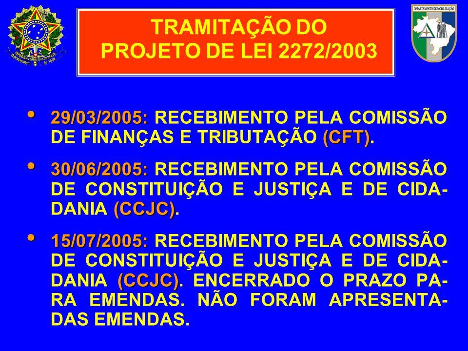 29/03/2005: (CFT) 29/03/2005: RECEBIMENTO PELA COMISSÃO DE FINANÇAS E TRIBUTAÇÃO (CFT). 30/06/2005: (CCJC) 30/06/2005: RECEBIMENTO PELA COMISSÃO DE CO
