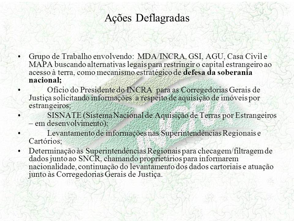 Ações Deflagradas Grupo de Trabalho envolvendo: MDA/INCRA, GSI, AGU, Casa Civil e MAPA buscando alternativas legais para restringir o capital estrange