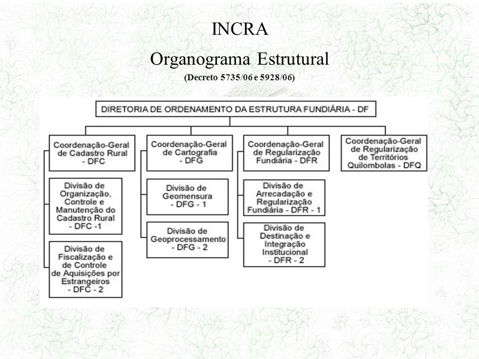 Propostas em desenvolvimento Revisão do parecer GQ-181/1998 AGU.