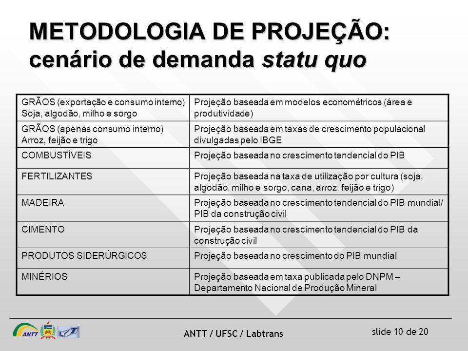 slide 10 de 20 ANTT / UFSC / Labtrans METODOLOGIA DE PROJEÇÃO: cenário de demanda statu quo GRÃOS (exportação e consumo interno) Soja, algodão, milho