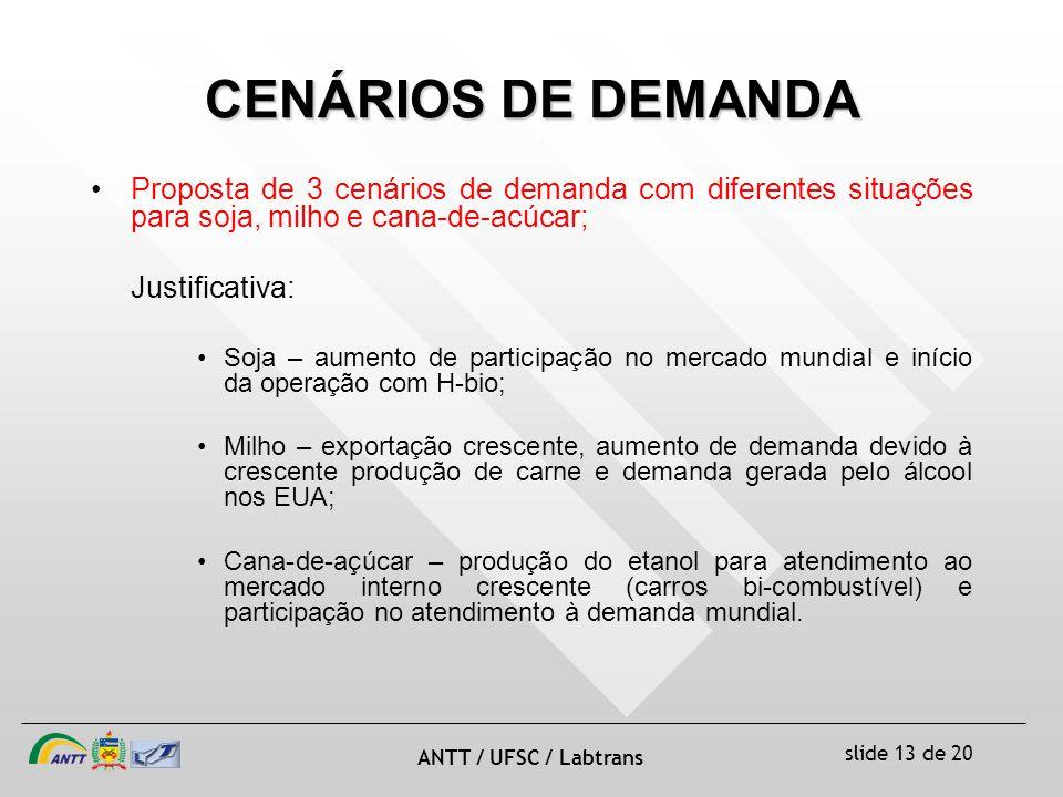 slide 13 de 20 ANTT / UFSC / Labtrans CENÁRIOS DE DEMANDA Proposta de 3 cenários de demanda com diferentes situações para soja, milho e cana-de-acúcar