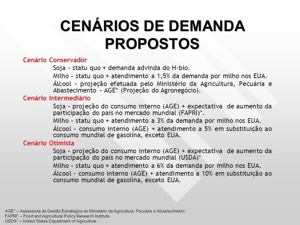 CENÁRIOS DE DEMANDA PROPOSTOS Cenário Conservador Soja – statu quo + demanda advinda do H-bio. Milho – statu quo + atendimento a 1,5% da demanda por m