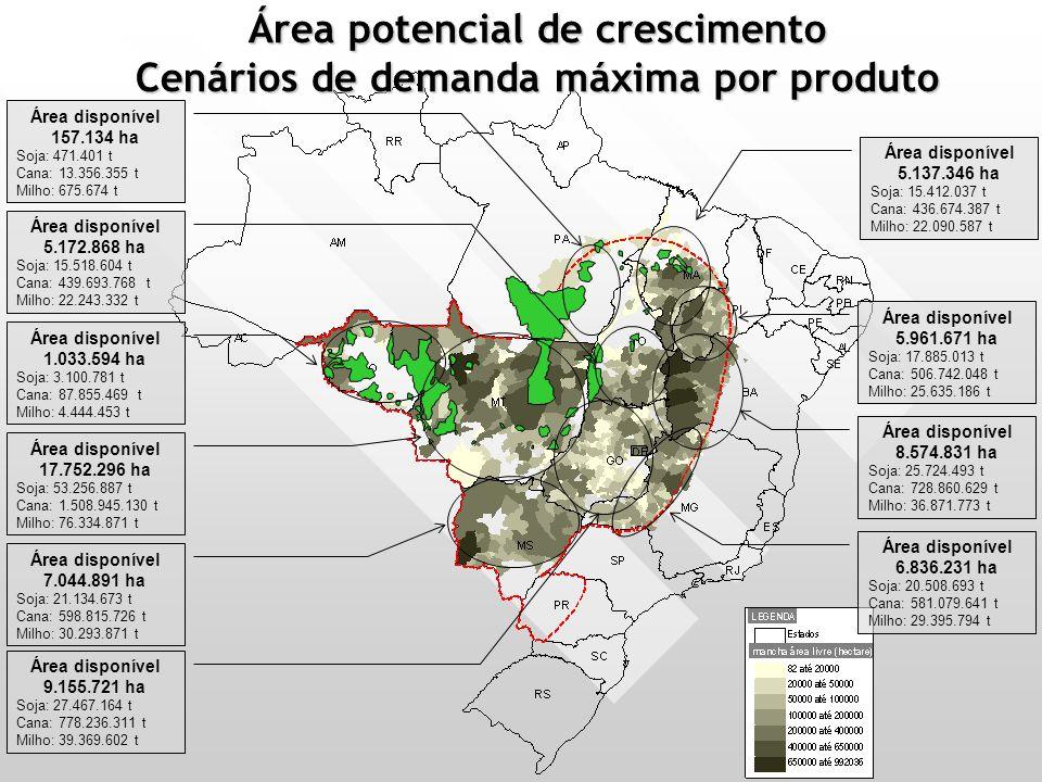 Área potencial de crescimento Cenários de demanda máxima por produto Área disponível 157.134 ha Soja: 471.401 t Cana: 13.356.355 t Milho: 675.674 t Ár