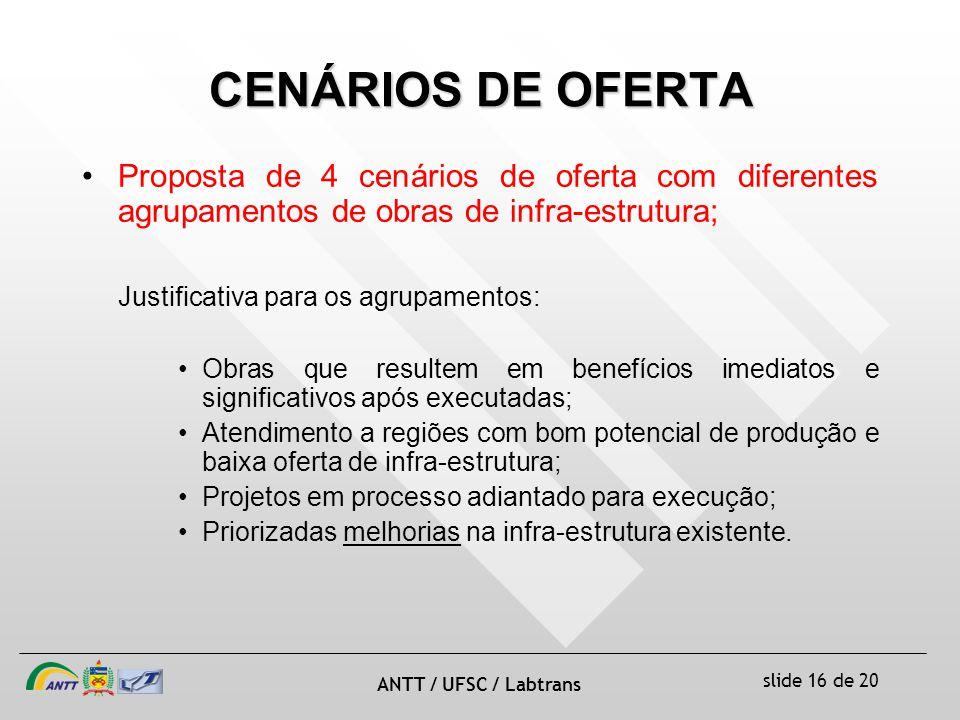 slide 16 de 20 ANTT / UFSC / Labtrans CENÁRIOS DE OFERTA Proposta de 4 cenários de oferta com diferentes agrupamentos de obras de infra-estrutura; Justificativa para os agrupamentos: Obras que resultem em benefícios imediatos e significativos após executadas; Atendimento a regiões com bom potencial de produção e baixa oferta de infra-estrutura; Projetos em processo adiantado para execução; Priorizadas melhorias na infra-estrutura existente.