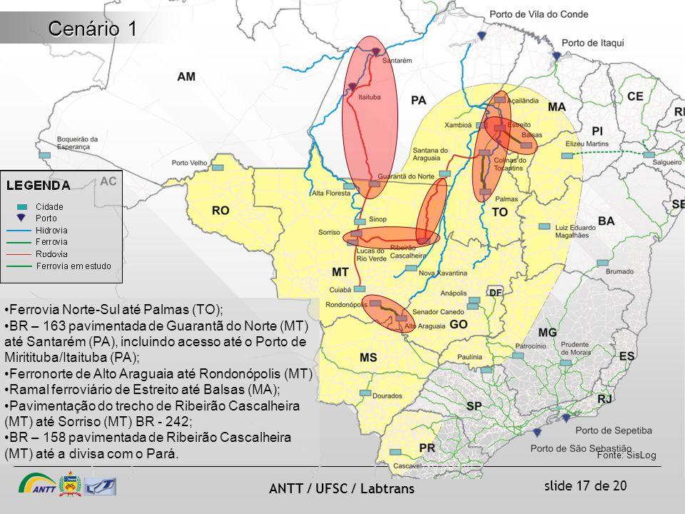 slide 17 de 20 ANTT / UFSC / Labtrans Ferrovia Norte-Sul até Palmas (TO); BR – 163 pavimentada de Guarantã do Norte (MT) até Santarém (PA), incluindo